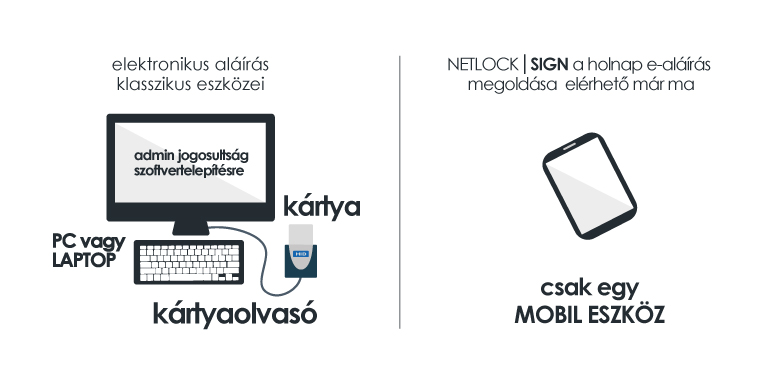 netlocksign_old_vs_new ábra