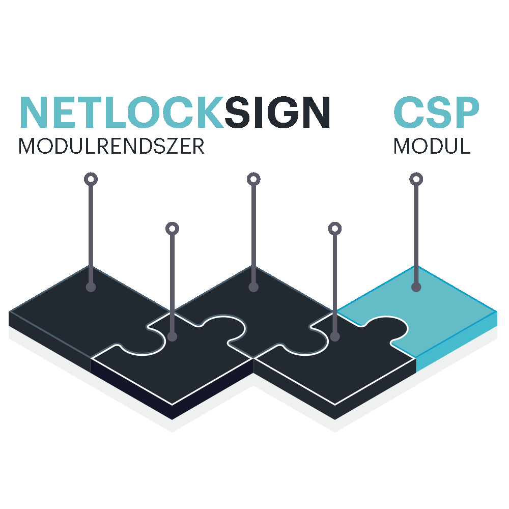 Netlocksign és CSP modul kapcsolódása, ábra