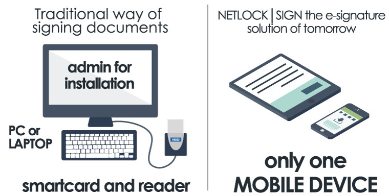 netlocksign_old_vs_new_en